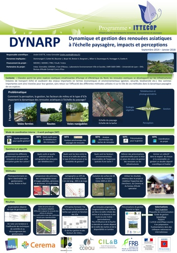 DYNARP  Poster Colloque ITTECOP 2017
