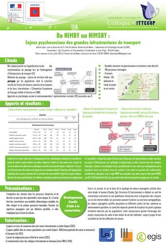 Seminaire 2015 poster Alexia