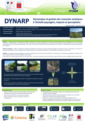Seminaire 2015 poster DYNARP