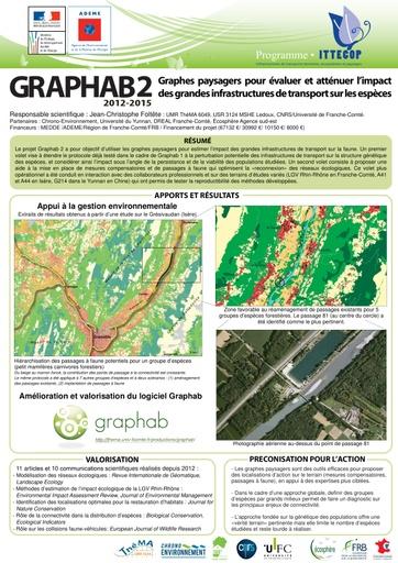 Seminaire 2015 poster Graphab
