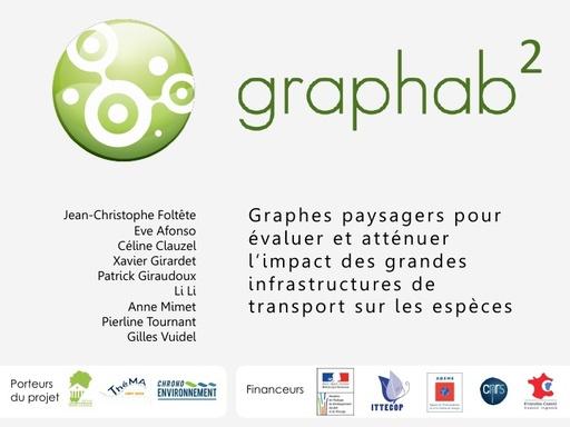 Seminaire 2015 ppt GRAPHAB